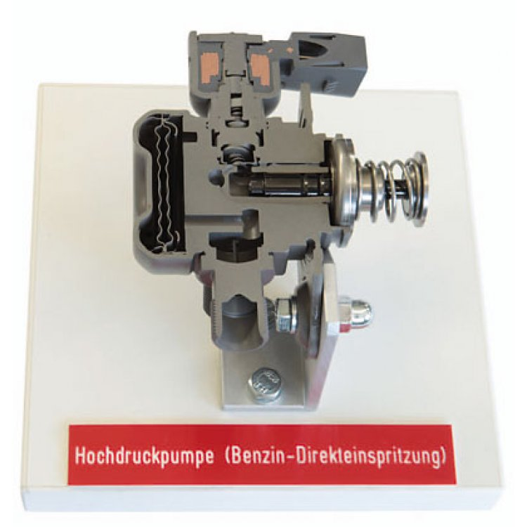 High-pressure pump (petrol direct injection)